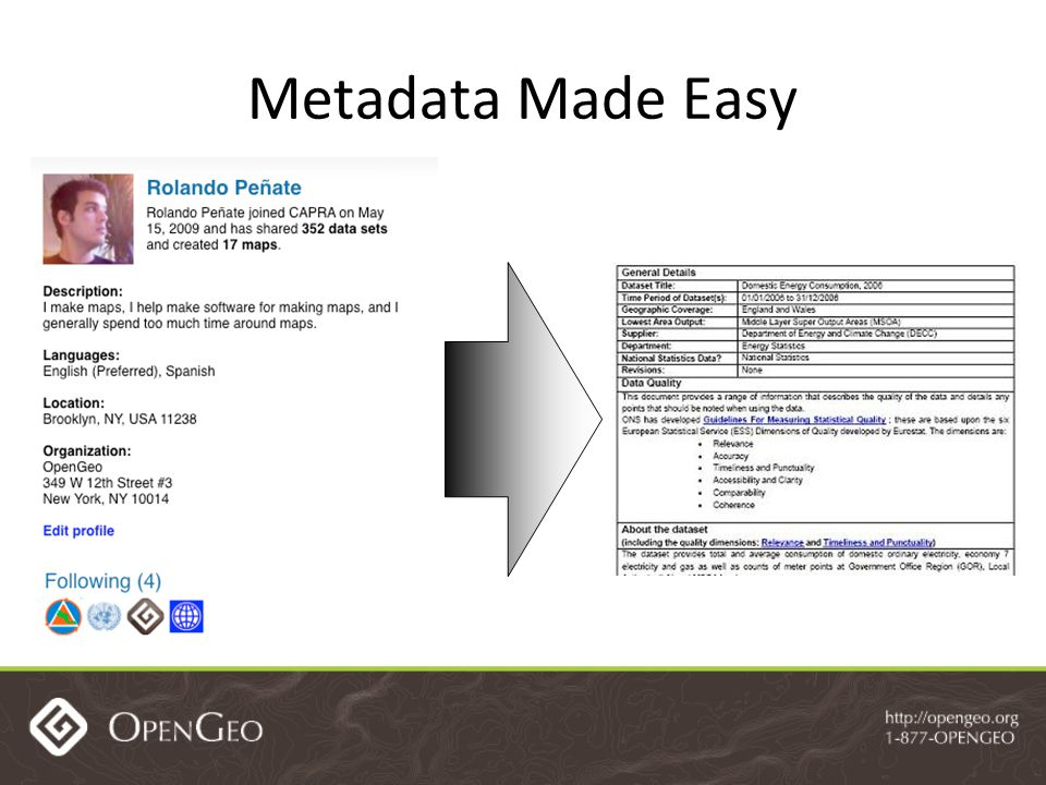 Metadata Made Easy