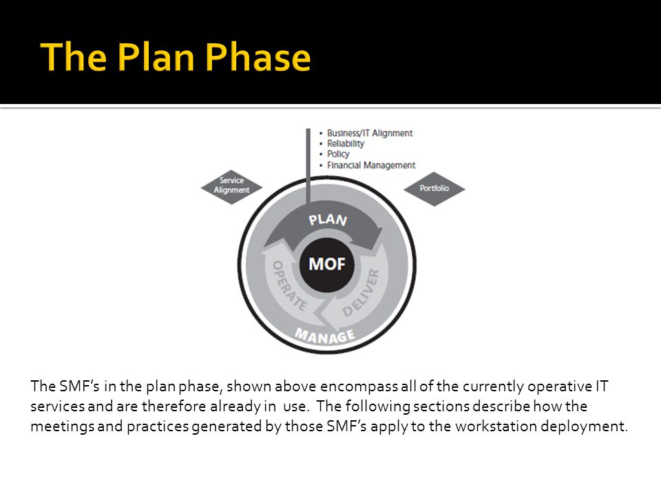 The SMF's in the plan phase, shown above encompass all of the currently operative IT services and are therefore already in use.