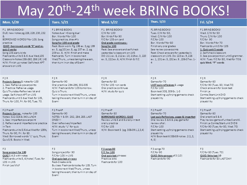 May 20 th -24 th week BRING BOOKS! Mon. 5/20Tues. 5/21Wed. 5/22 Thurs. 5/23 Fri. 5/24 F 1 BRING BOOKS! DUE: new notes pg.228, 229, 230, 232 & BORROWED
