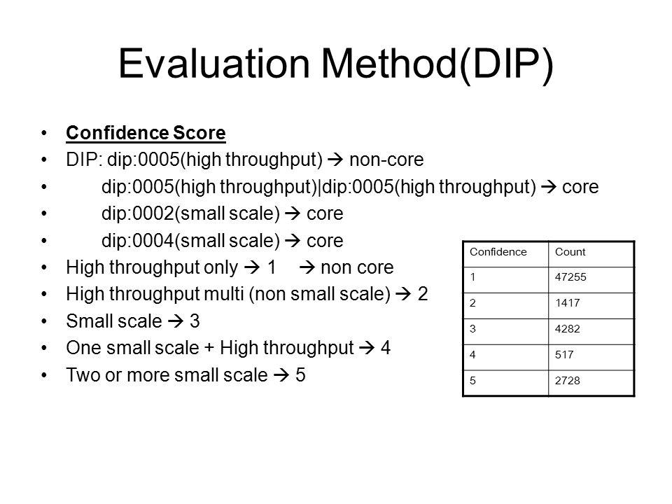 Evaluation Method(DIP) Confidence Score DIP: dip:0005(high throughput)  non-core dip:0005(high throughput)|dip:0005(high throughput)  core dip:0002(