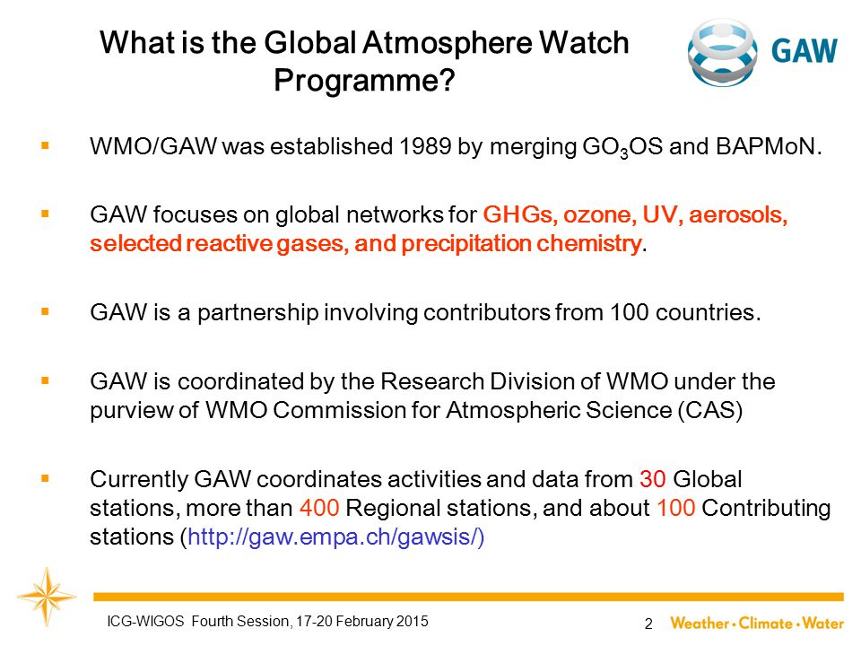 What is the Global Atmosphere Watch Programme.