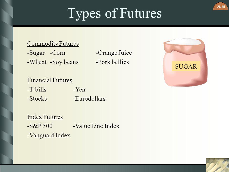 26-45 Types of Futures Commodity Futures -Sugar-Corn-Orange Juice -Wheat-Soy beans-Pork bellies Financial Futures -T-bills-Yen -Stocks-Eurodollars Ind