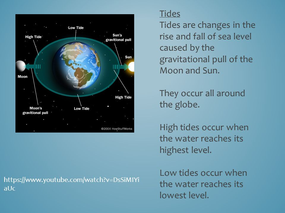 Tides Tides are changes in the rise and fall of sea level caused by the gravitational pull of the Moon and Sun.