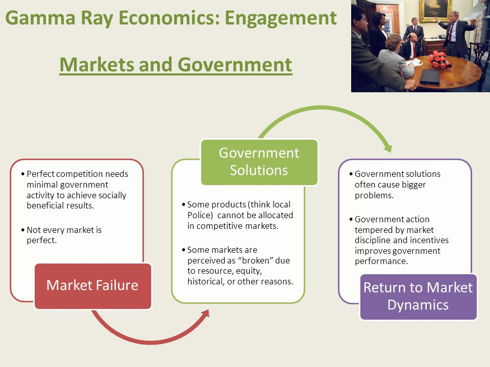 Gamma Ray Economics: Engagement Markets and Government Perfect competition needs minimal government activity to achieve socially beneficial results. N