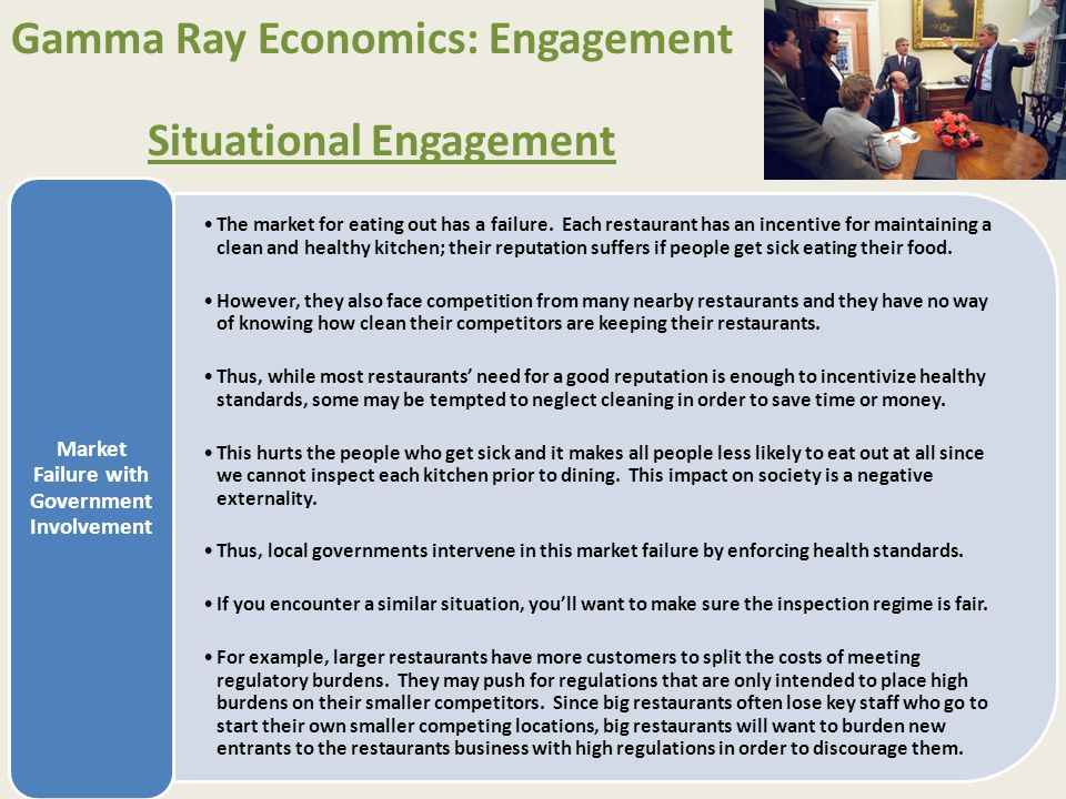 Gamma Ray Economics: Engagement Situational Engagement The market for landline telephone service has a failure.