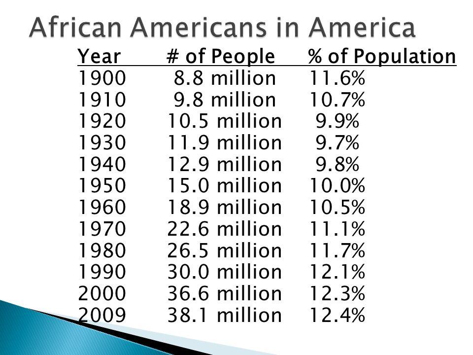Year# of People% of Population 1900 8.8 million 11.6% 1910 9.8 million 10.7% 1920 10.5 million 9.9% 1930 11.9 million 9.7% 1940 12.9 million 9.8% 1950 15.0 million 10.0% 1960 18.9 million 10.5% 1970 22.6 million 11.1% 1980 26.5 million 11.7% 1990 30.0 million 12.1% 2000 36.6 million 12.3% 200938.1 million12.4%