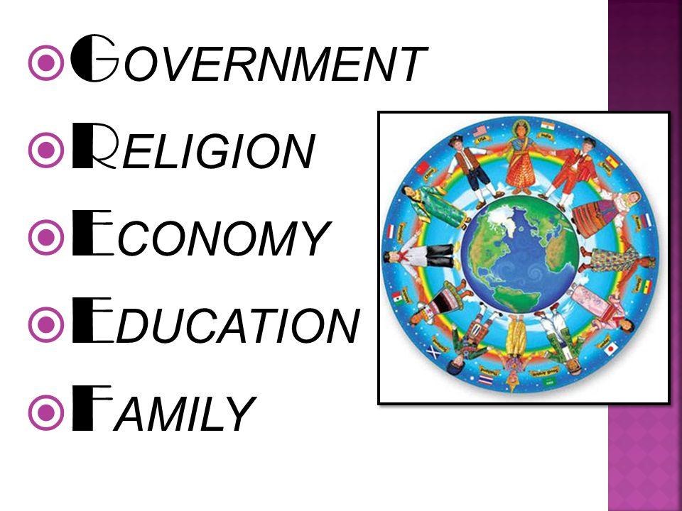  G OVERNMENT  R ELIGION  E CONOMY  E DUCATION  F AMILY