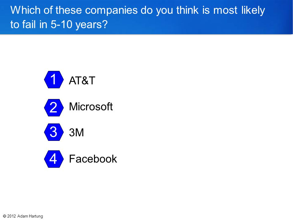 Which of these companies do you think is most likely to fail in 5-10 years.