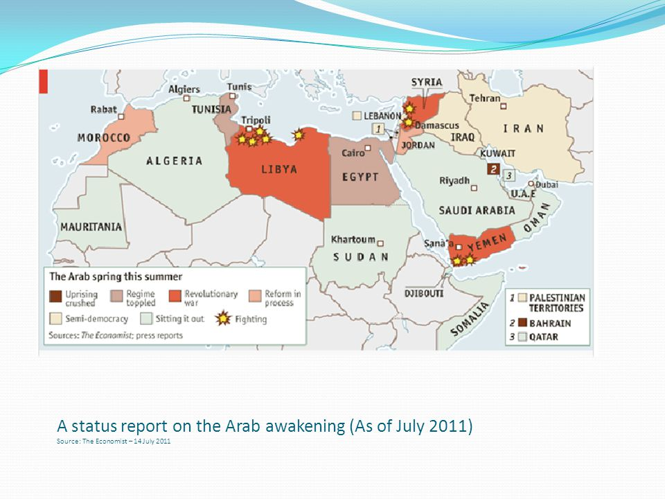 A status report on the Arab awakening (As of July 2011) Source: The Economist – 14 July 2011