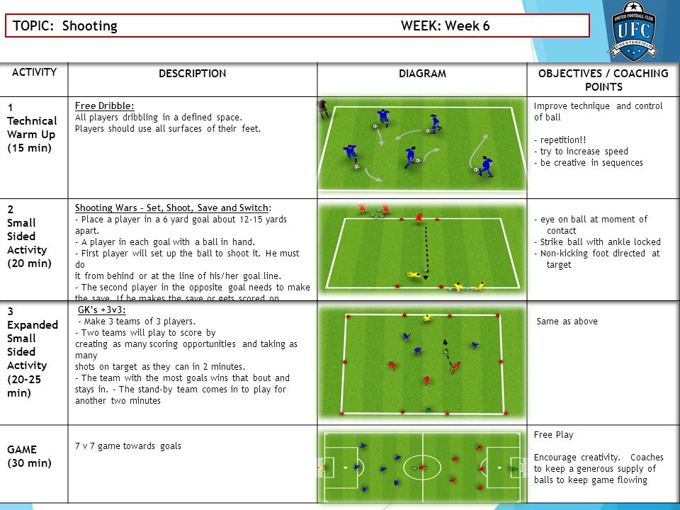 TOPIC: Shooting WEEK: Week 6
