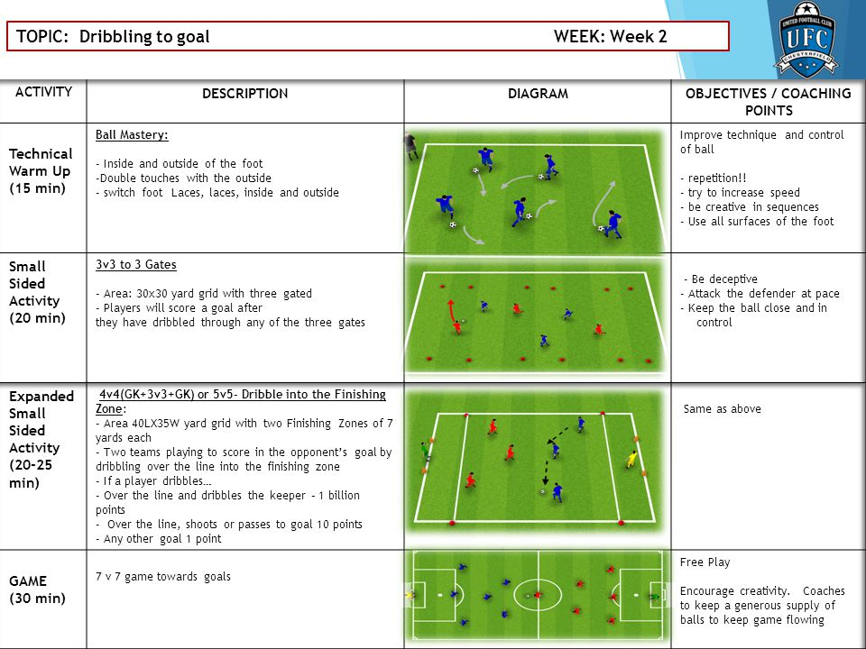 TOPIC: Passing and moving WEEK: Week 3