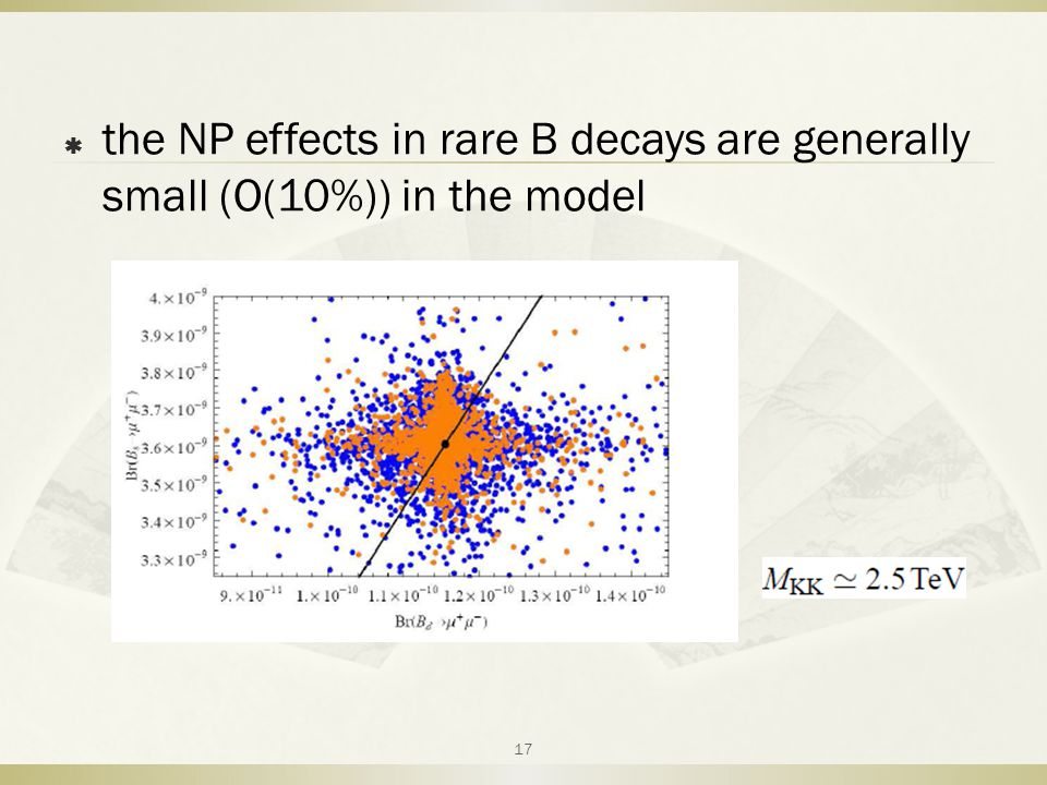  the NP effects in rare B decays are generally small (O(10%)) in the model 17