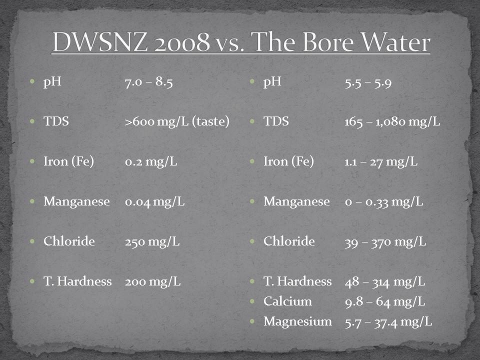 pH7.0 – 8.5 TDS>600 mg/L (taste) Iron (Fe)0.2 mg/L Manganese0.04 mg/L Chloride250 mg/L T.