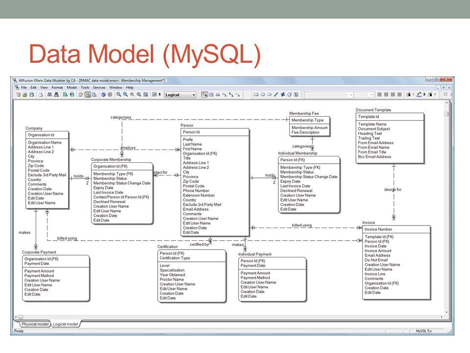 Data Model (Microsoft Access)