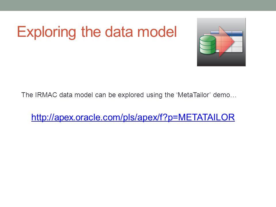 Data Model (MySQL)