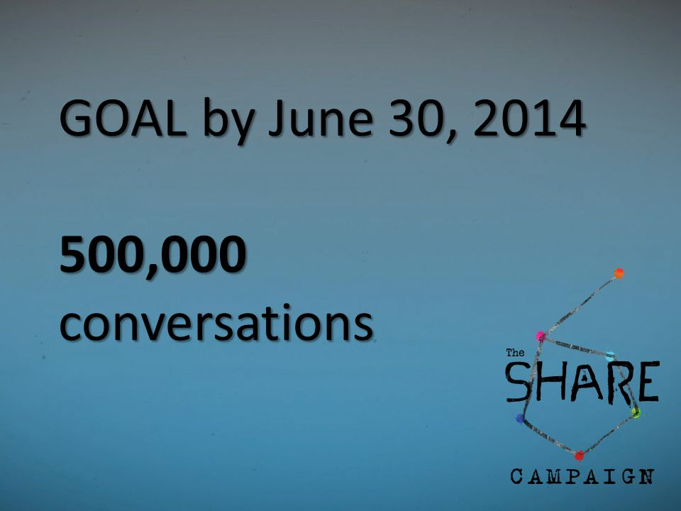 GOAL by June 30, 2014 500,000 conversations