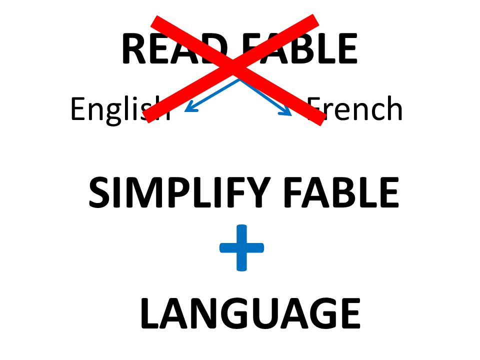 SIMPLIFY FABLE READ FABLE EnglishFrench LANGUAGE +