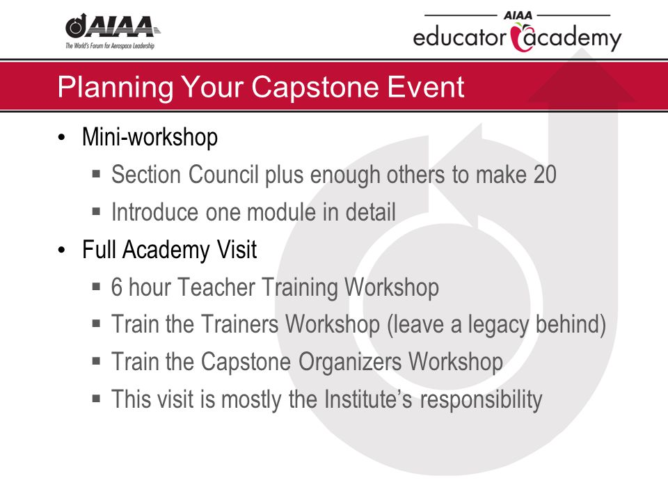 Planning Your Capstone Event Mini-workshop  Section Council plus enough others to make 20  Introduce one module in detail Full Academy Visit  6 hour Teacher Training Workshop  Train the Trainers Workshop (leave a legacy behind)  Train the Capstone Organizers Workshop  This visit is mostly the Institute's responsibility