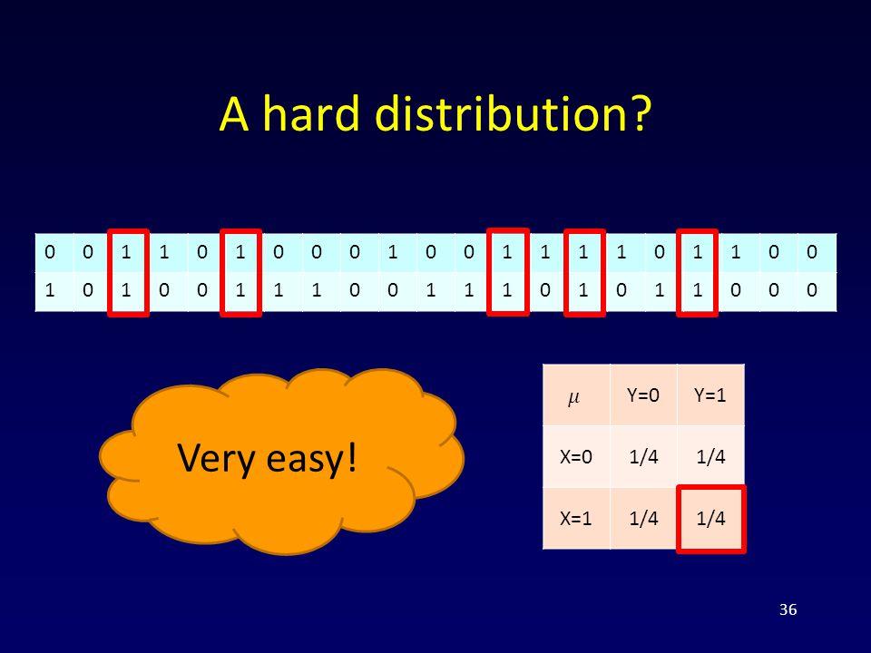 A hard distribution 36 001101000100111101100 101001110011101011000 Y=0Y=1 X=01/4 X=11/4 Very easy!