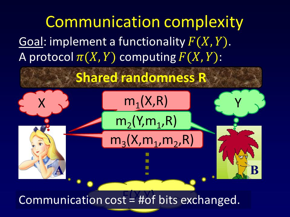 Communication complexity A B X Y F(X,Y) m 1 (X,R) m 2 (Y,m 1,R) m 3 (X,m 1,m 2,R) Communication cost = #of bits exchanged.