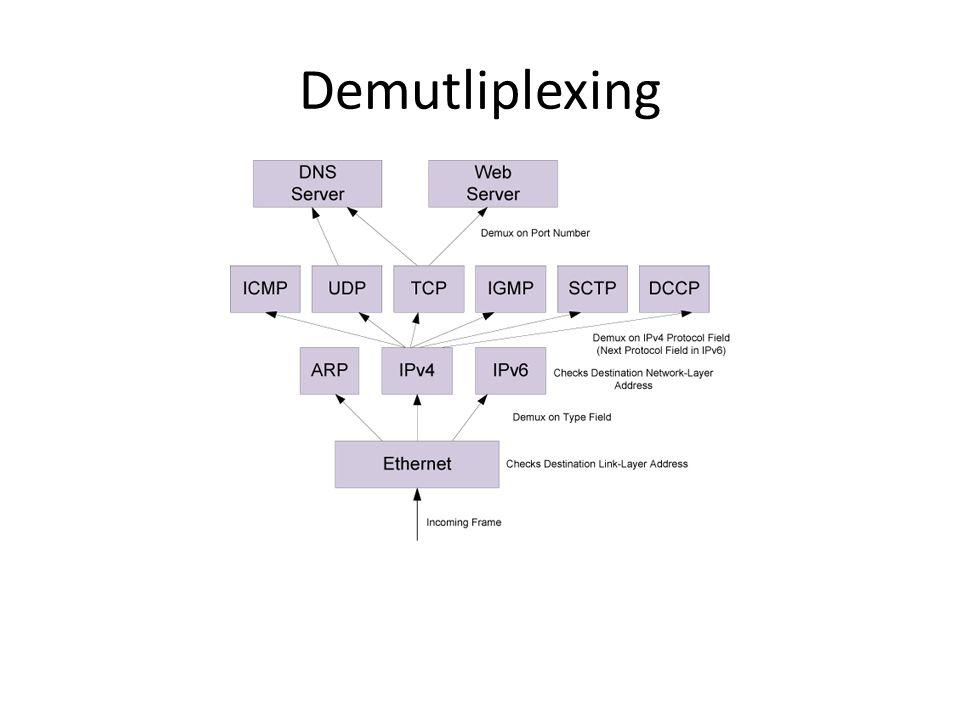 Demutliplexing