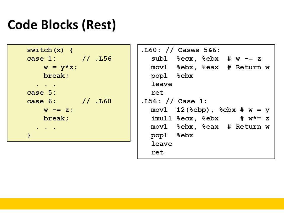 Code Blocks (Rest).L60: // Cases 5&6: subl %ecx, %ebx # w –= z movl %ebx, %eax # Return w popl %ebx leave ret.L56: // Case 1: movl 12(%ebp), %ebx # w