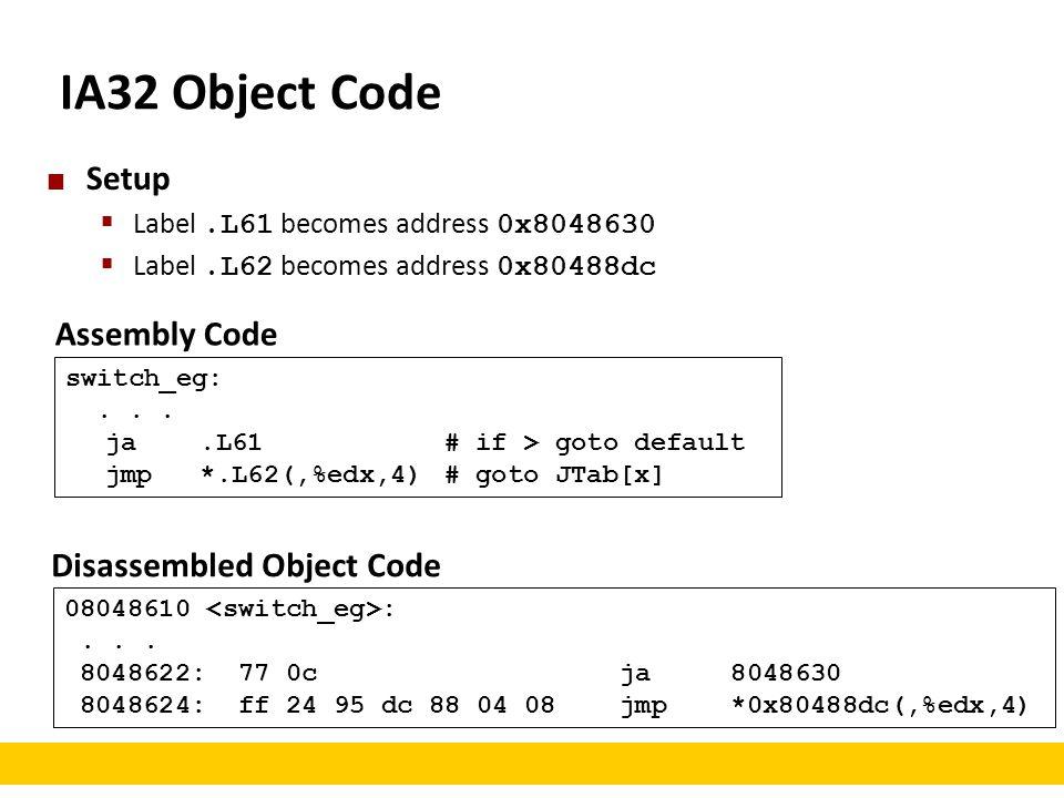 IA32 Object Code Setup  Label.L61 becomes address 0x8048630  Label.L62 becomes address 0x80488dc 08048610 :... 8048622: 77 0c ja 8048630 8048624: ff