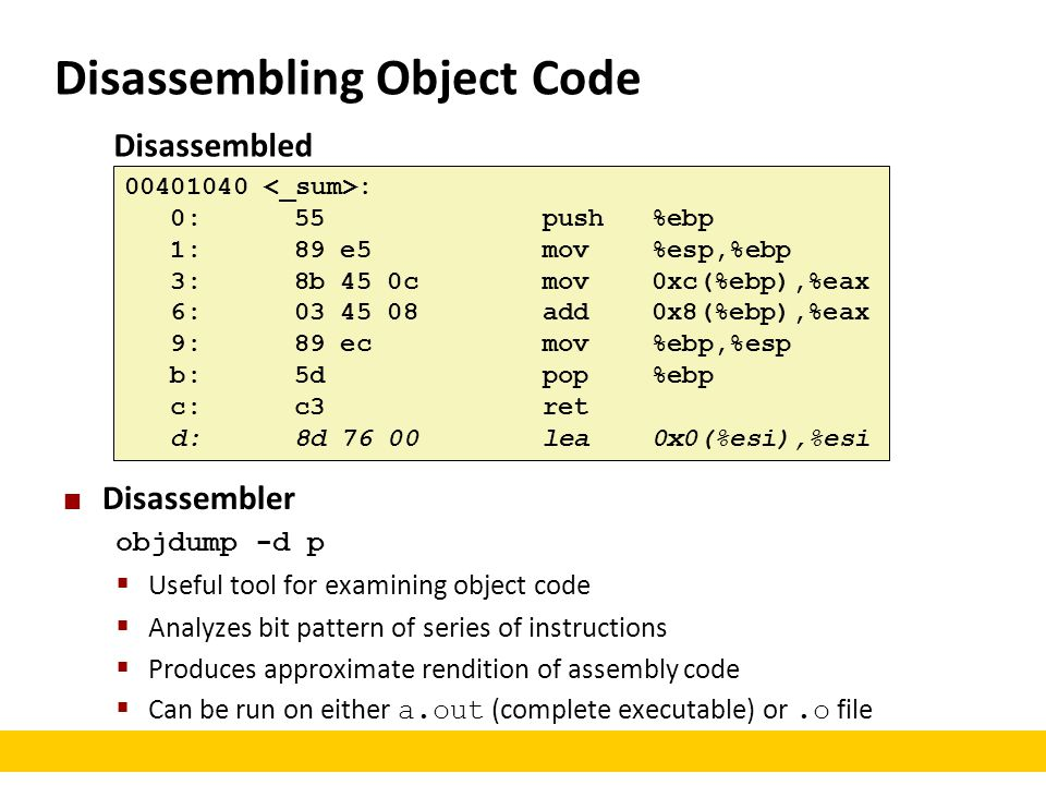 Disassembled 00401040 : 0:55 push %ebp 1:89 e5 mov %esp,%ebp 3:8b 45 0c mov 0xc(%ebp),%eax 6:03 45 08 add 0x8(%ebp),%eax 9:89 ec mov %ebp,%esp b:5d po
