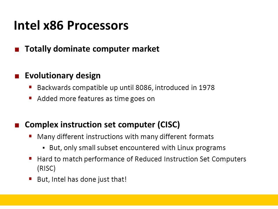 Intel x86 Evolution: Milestones NameDateTransistorsMHz 8086197829K5-10  First 16-bit processor.