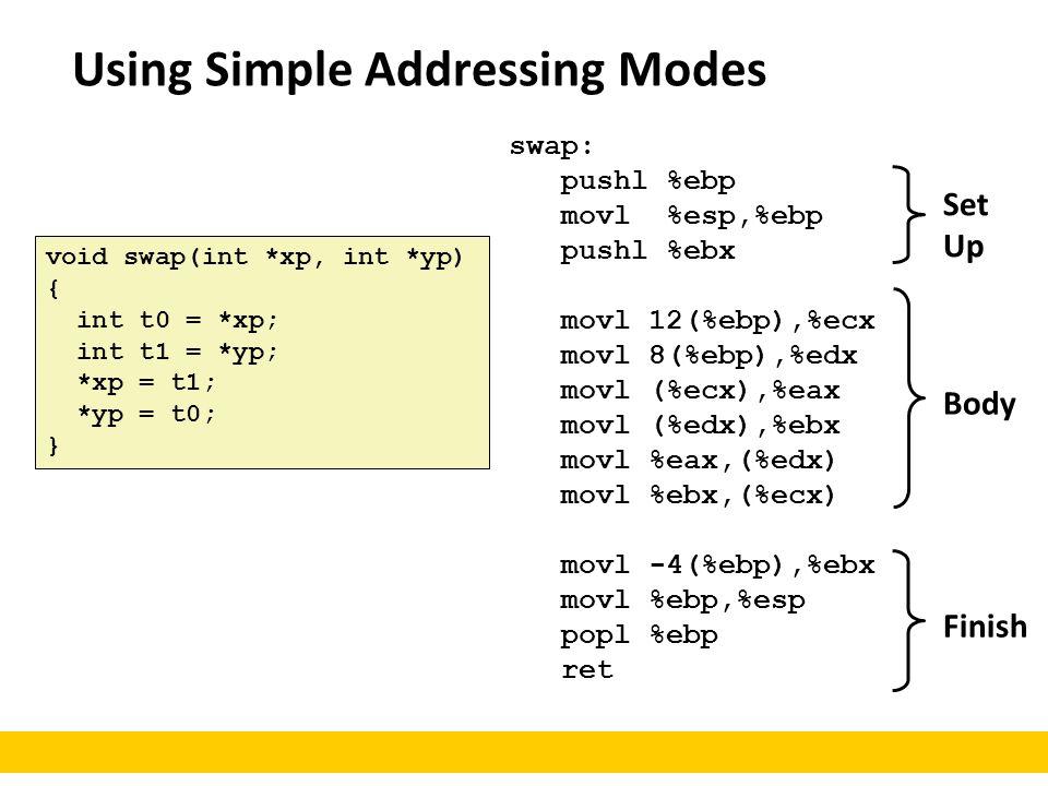 Using Simple Addressing Modes void swap(int *xp, int *yp) { int t0 = *xp; int t1 = *yp; *xp = t1; *yp = t0; } swap: pushl %ebp movl %esp,%ebp pushl %e