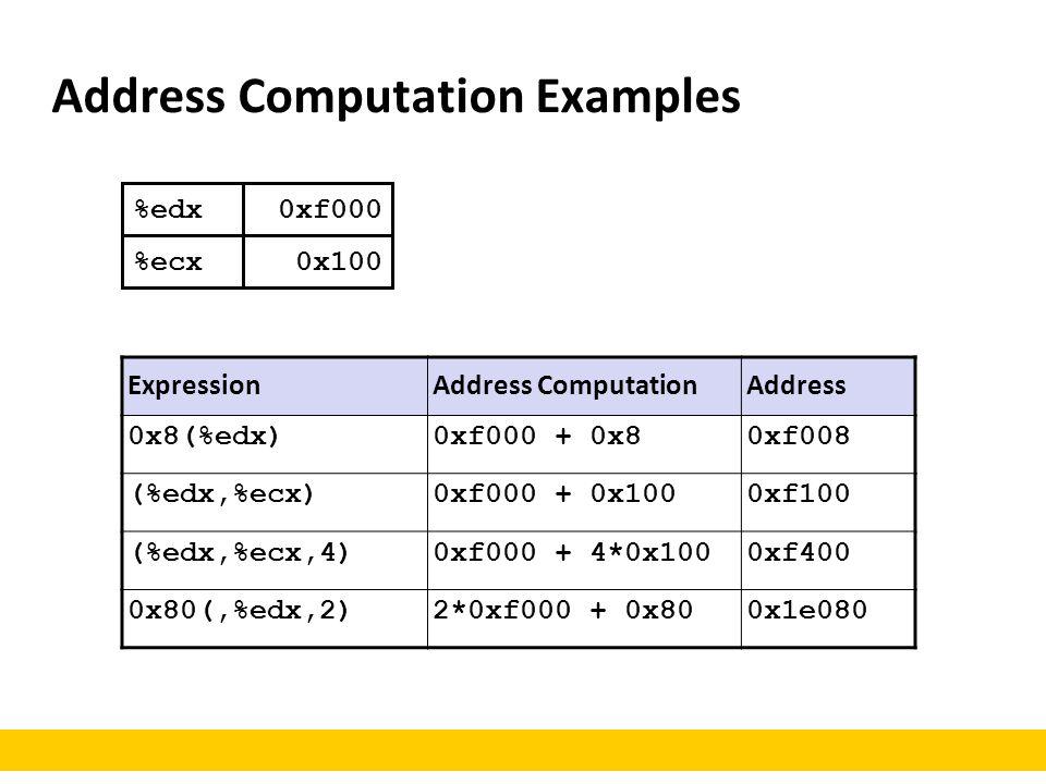 Address Computation Examples %edx %ecx 0xf000 0x100 ExpressionAddress ComputationAddress 0x8(%edx)0xf000 + 0x80xf008 (%edx,%ecx)0xf000 + 0x1000xf100 (
