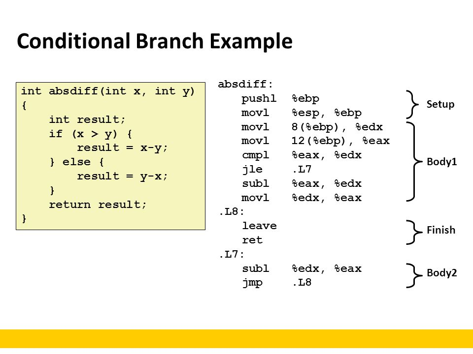 Conditional Branch Example int absdiff(int x, int y) { int result; if (x > y) { result = x-y; } else { result = y-x; } return result; } absdiff: pushl