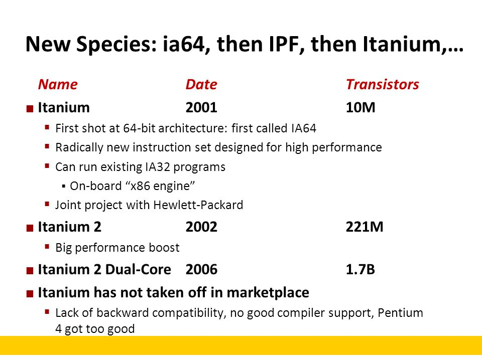 New Species: ia64, then IPF, then Itanium,… NameDateTransistors Itanium200110M  First shot at 64-bit architecture: first called IA64  Radically new
