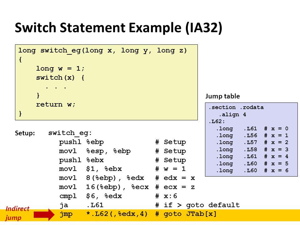 Switch Statement Example (IA32) Setup: switch_eg: pushl %ebp# Setup movl %esp, %ebp# Setup pushl %ebx# Setup movl $1, %ebx# w = 1 movl 8(%ebp), %edx#