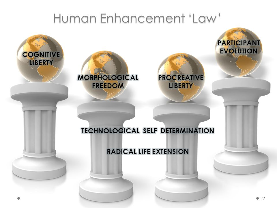 Human Enhancement 'Law' 12