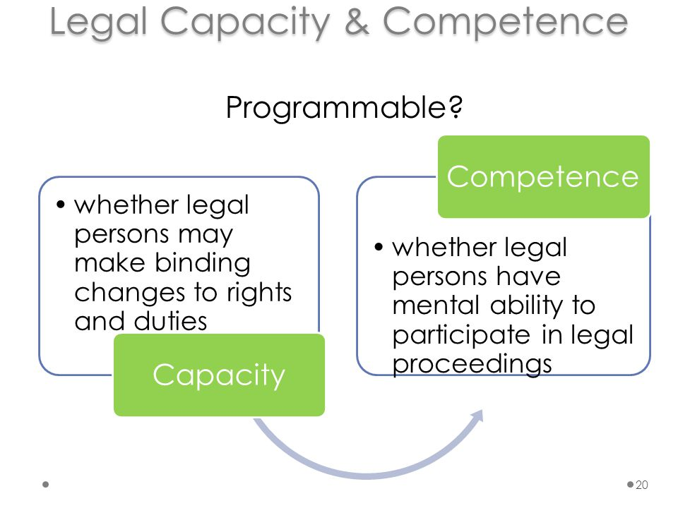 Legal Capacity & Competence whether legal persons may make binding changes to rights and duties Capacity whether legal persons have mental ability to participate in legal proceedings Competence Programmable.