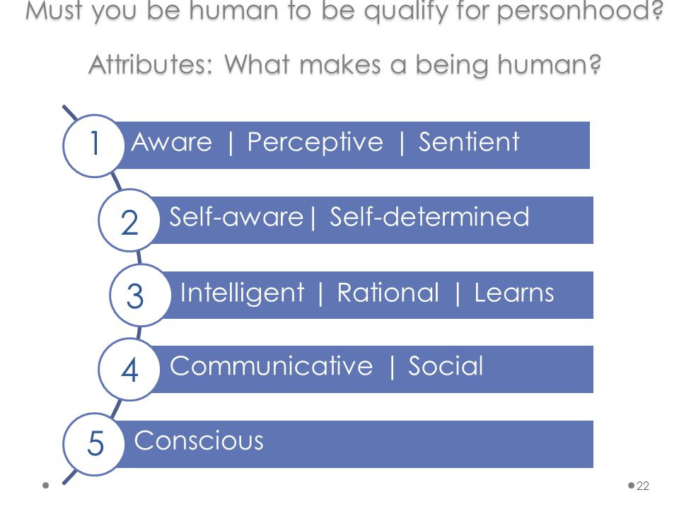 Aware | Perceptive | Sentient Self-aware| Self-determined Intelligent | Rational | Learns Communicative | Social Conscious 22 1 2 3 4 5 Must you be human to be qualify for personhood.
