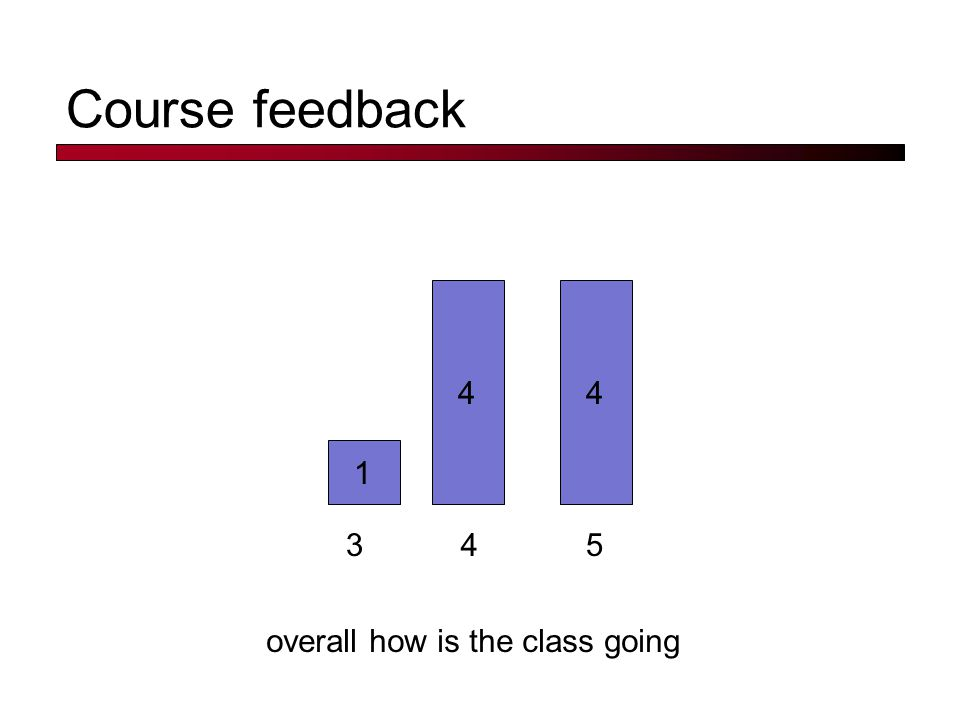 Course feedback overall how is the class going 543 44 1
