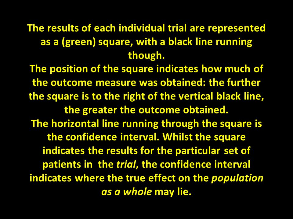The results of each individual trial are represented as a (green) square, with a black line running though. The position of the square indicates how m