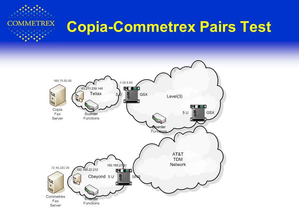 Copia-Commetrex Pairs Test