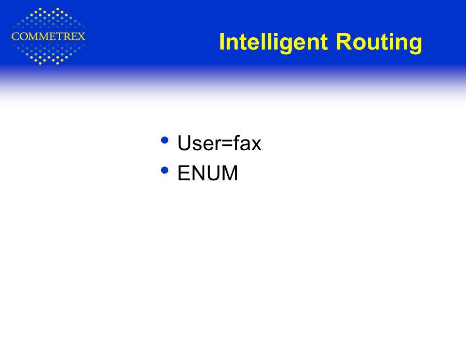 Intelligent Routing User=fax ENUM