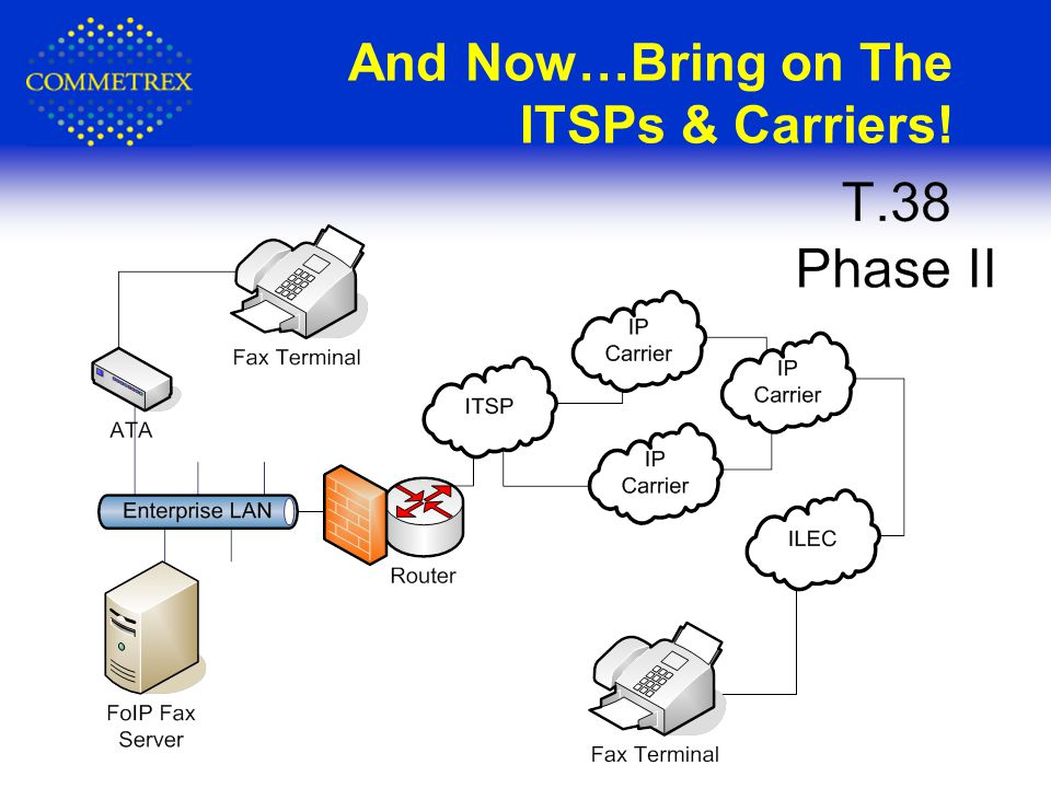 And Now…Bring on The ITSPs & Carriers!