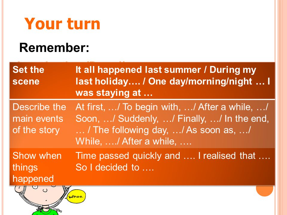 Your turn Remember: Introduction (Para 1) Who was/ who were the main characters? Where were they? When did the story happen? What were they doing? Mai