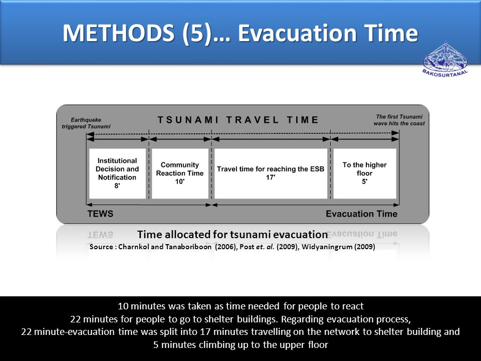 10 minutes was taken as time needed for people to react 22 minutes for people to go to shelter buildings.