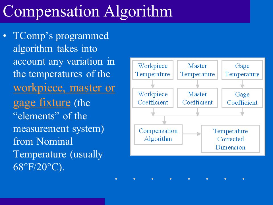 Compensation Algorithm TComp's programmed algorithm takes into account any variation in the temperatures of the workpiece, master or gage fixture (the elements of the measurement system) from Nominal Temperature (usually 68°F/20°C).