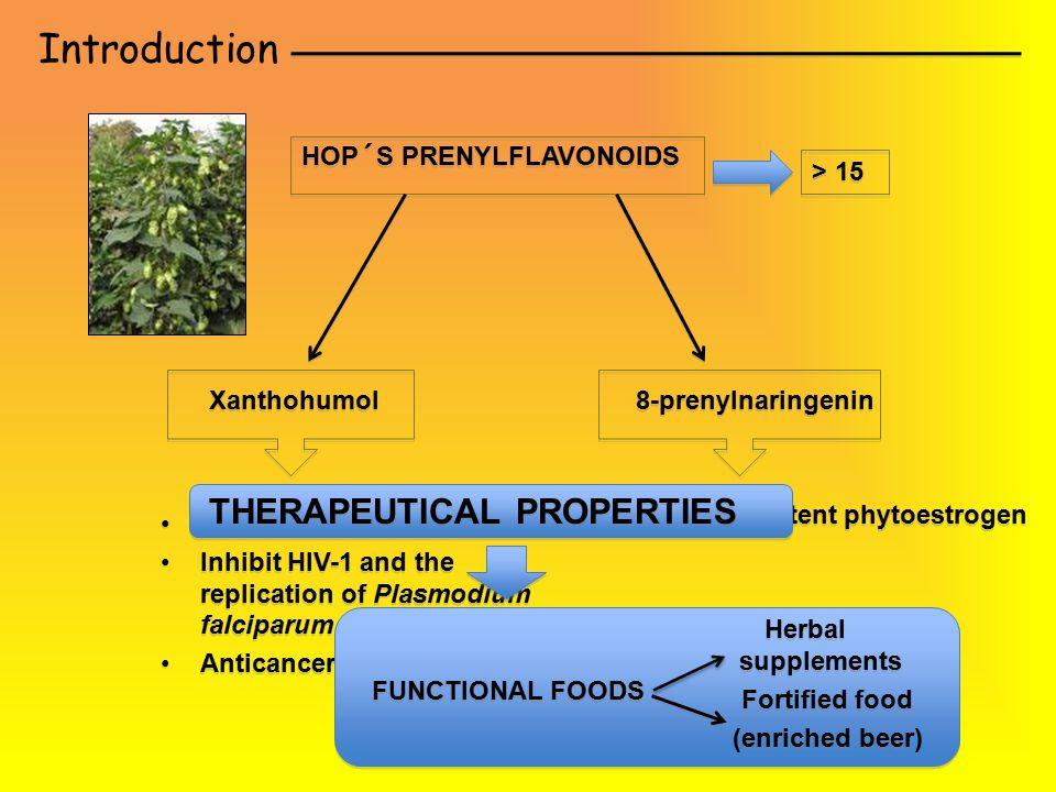 Introduction > 15 HOP´S PRENYLFLAVONOIDS Xanthohumol 8-prenylnaringenin Atherosclerosis Inhibit HIV-1 and the replication of Plasmodium falciparum Ant