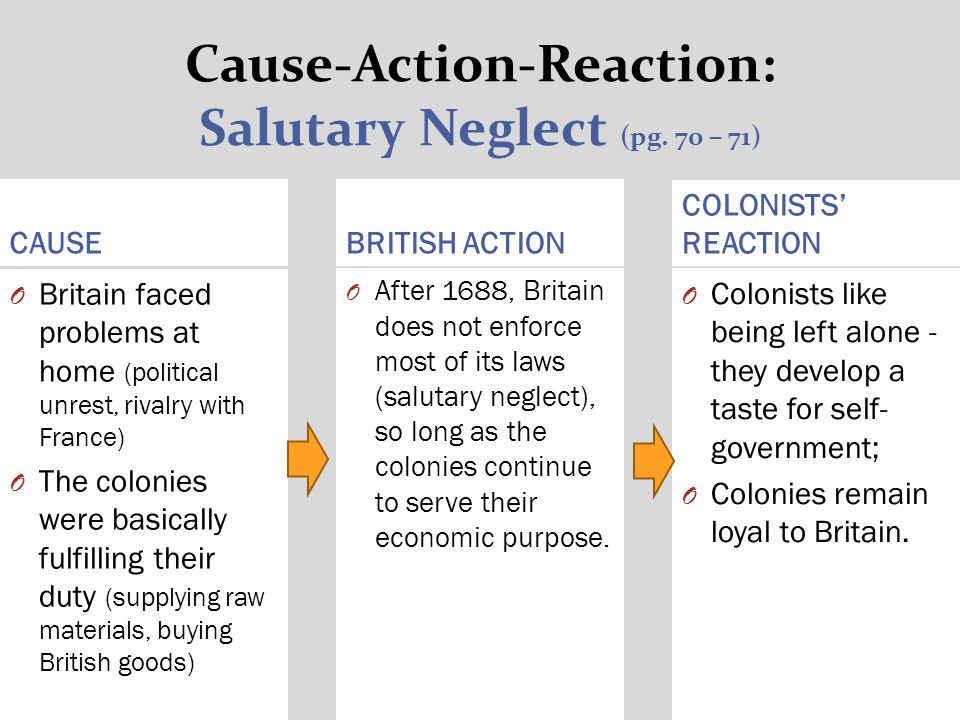 Cause-Action-Reaction: Salutary Neglect (pg. 70 – 71) CAUSE BRITISH ACTION O Britain faced problems at home (political unrest, rivalry with France) O