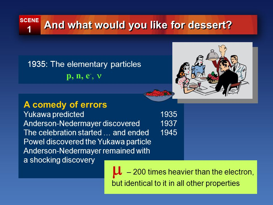 A comedy of errors Yukawa predicted 1935 Anderson-Nedermayer discovered 1937 The celebration started … and ended 1945 Powel discovered the Yukawa particle Anderson-Nedermayer remained with a shocking discovery p, n, e -, 1935: The elementary particles SCENE 1 And what would you like for dessert.