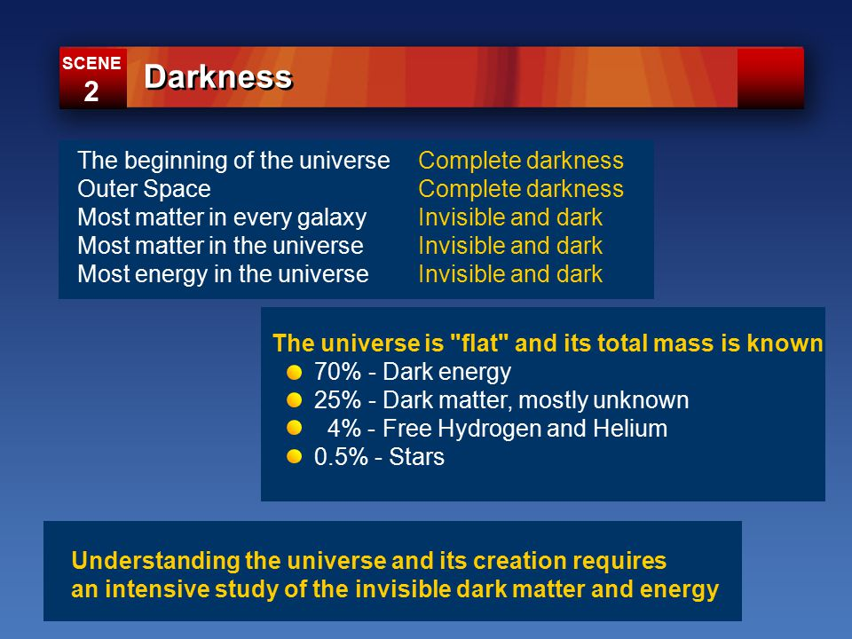 Darkness The universe is flat and its total mass is known 70% - Dark energy 25% - Dark matter, mostly unknown 4% - Free Hydrogen and Helium 0.5% - Stars SCENE 2 The beginning of the universeComplete darkness Outer SpaceComplete darkness Most matter in every galaxyInvisible and dark Most matter in the universeInvisible and dark Most energy in the universeInvisible and dark Understanding the universe and its creation requires an intensive study of the invisible dark matter and energy