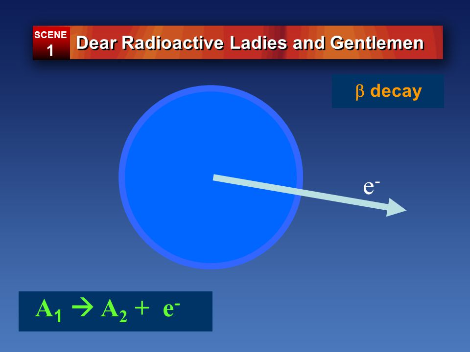 A 1  A 2 + e - e-e-  decay Dear Radioactive Ladies and Gentlemen SCENE 1